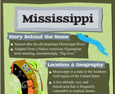 Infographic Of Mississippi Fast Facts