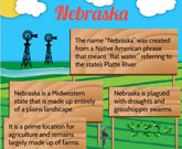 Infographic Of Nebraska Fast Facts