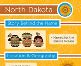 Infographic Of North Dakota Fast Facts