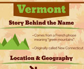 Infographic Of Vermont Fast Facts