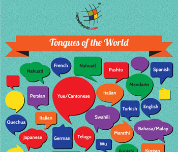 Languages of the World: http://www.mapsofworld.com/languages-of-the-world/