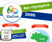 Infographics on Rio 2016 Olympics