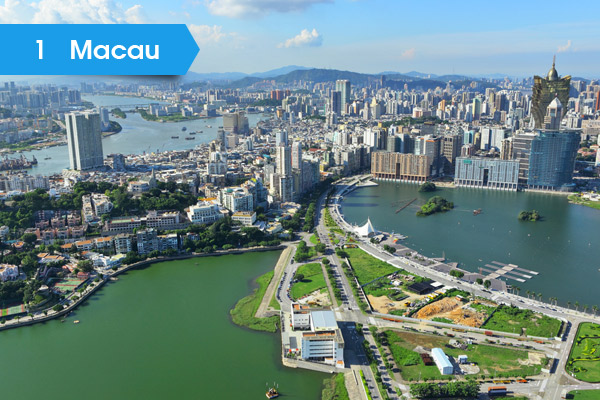 macau city in which country