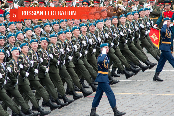 Federation russian army s man force is backed by 15 500 tanks